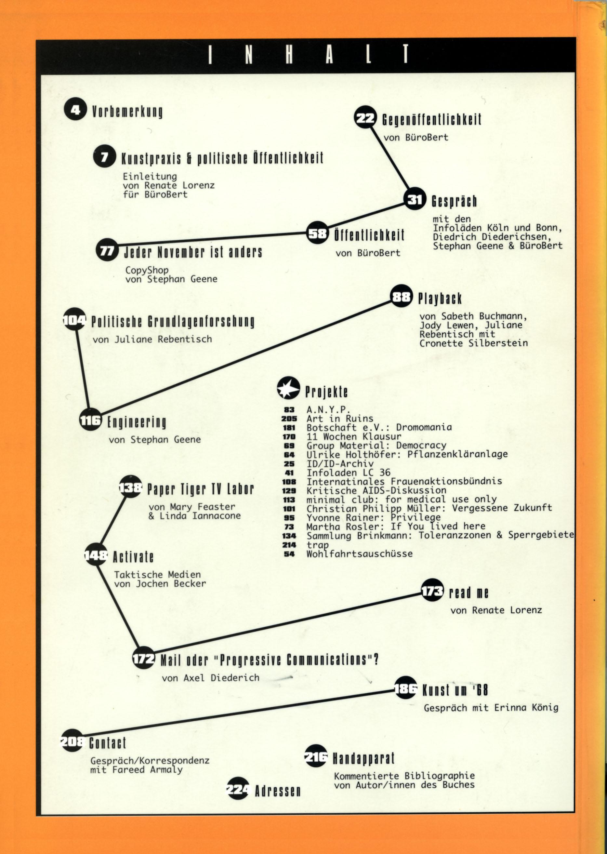 """'COPYSHOP: Kunstpraxis & Politische """"Offentlichkeit"""" Ein Sampler von BüroBert' 1993 Back Cover"""