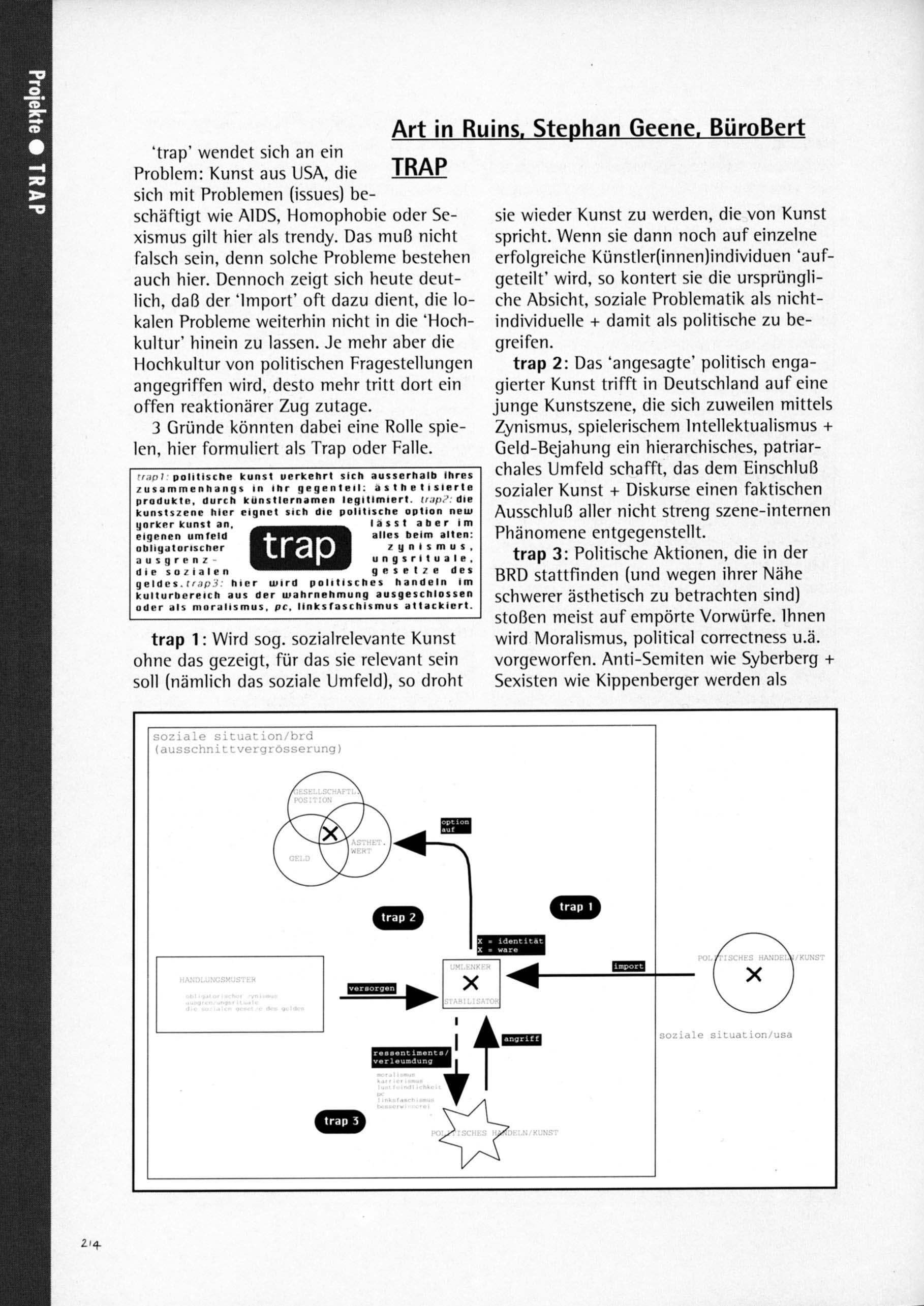 """""""trap"""" documented in 'COPYSHOP: Kunstpraxis & Politische """"Offentlichkeit"""" Ein Sampler von BüroBert' 1993 p214"""